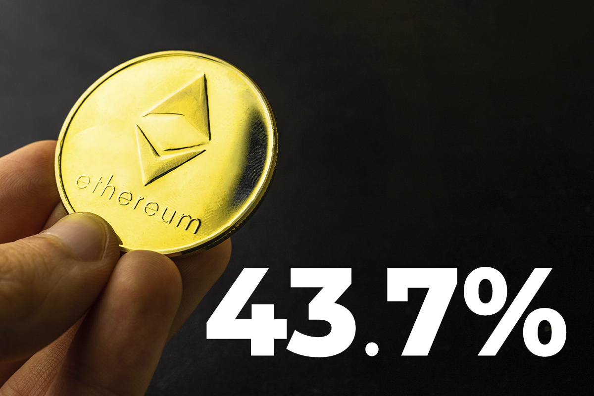 Ethereum Wallets with 100K+ Coins Hold 43.7% of Total ETH Supply, Here's What It Means for Market