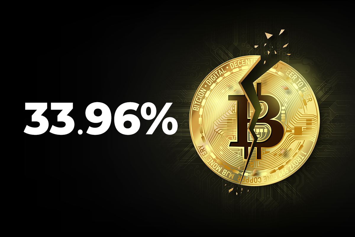 Number of Lost Bitcoins Exceeds 33.96% Of Total Supply at 7-Month High, Here's What It Means