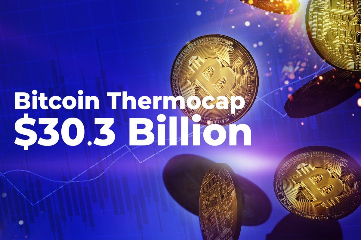 Bitcoin Thermocap Surpasses $30.3 Billion, Here's What It Means
