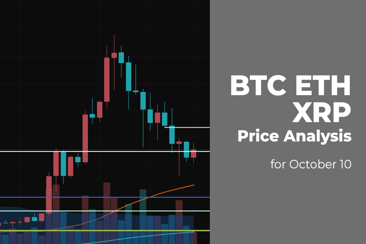 BTC, ETH, and XRP Price Analysis for October 10