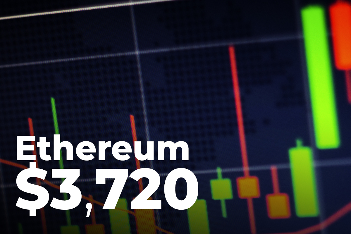 Ethereum Prints Big Green Candle, Rising to $3,720