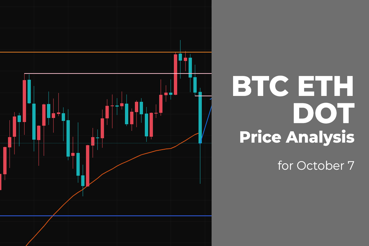 BTC, ETH, and DOT Price Analysis for October 7