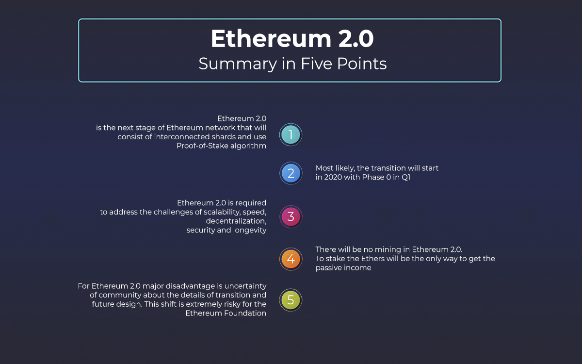 Ethereum 2.0: Summary in Five Points
