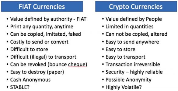 Crypto vs fiat: what's the difference?