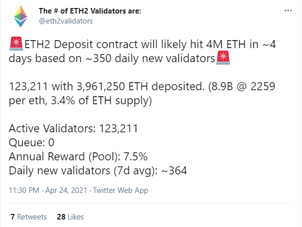 Ethereum 2.0 deposit contract surpasses $10B