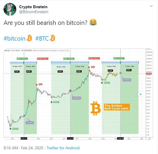 BTC price 1