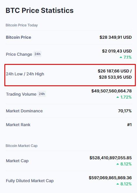 Feltörekvő kriptodevizák: miből lesz meg a Ferrari, ha a bitcoin már nem drágul annyit?