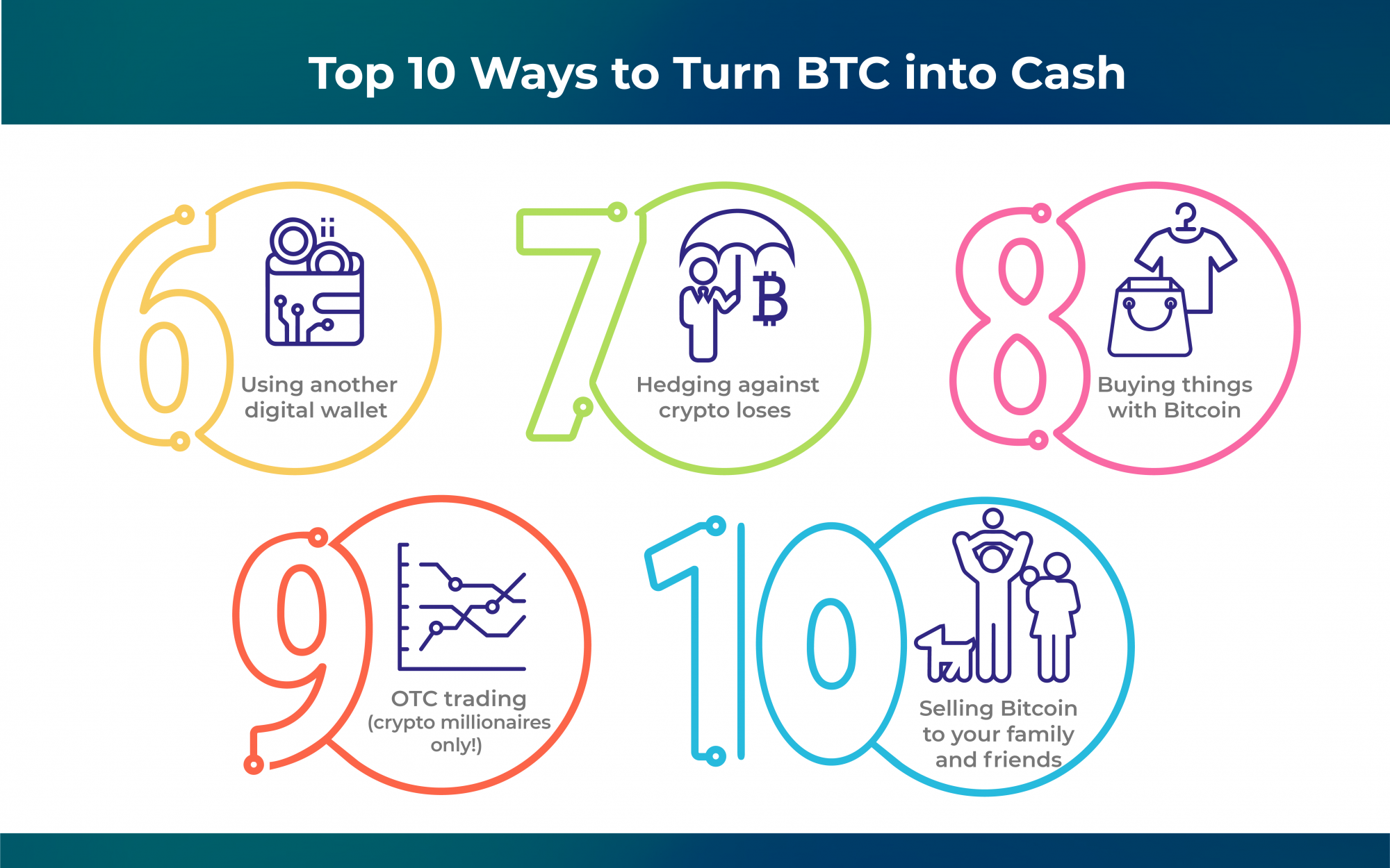 How To Convert Bitcoin Usd Top 10 Ways Turn Btc Into Cash
