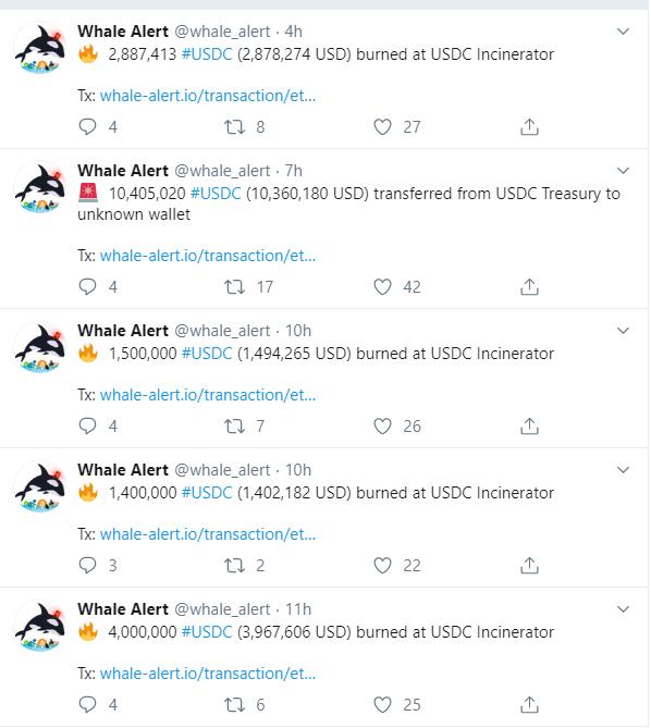 USDC burned