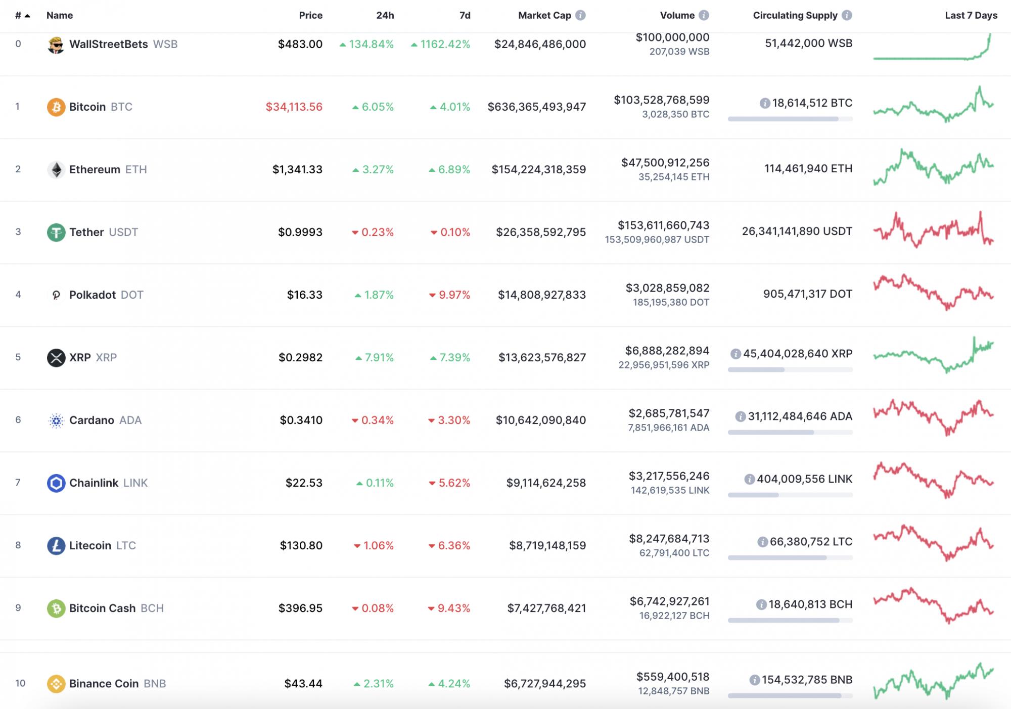 cfd kereskedési bitcoins