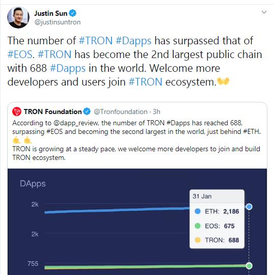 TRONcrypto review