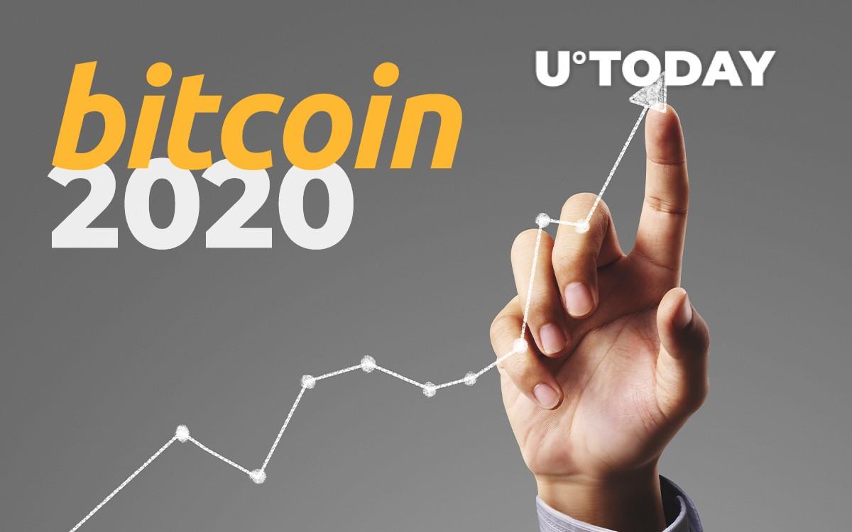 Bitcoin Price 'Bigger Picture' 2020: from $5,000 to $16,000 via BTC Liquid Index – U.Today