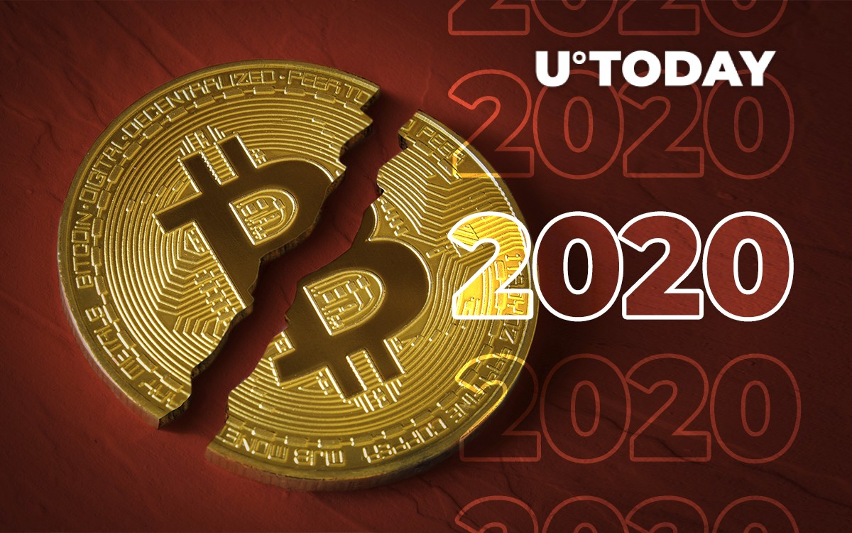 Best Coin To Mine 2020.Bitcoin Halving 2020 The Run Up Is Not Bearish At All