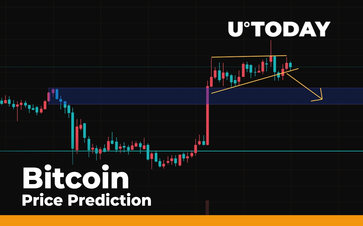Bitcoin Price Prediction — Analyzing Chances of $11,000 by End of Week
