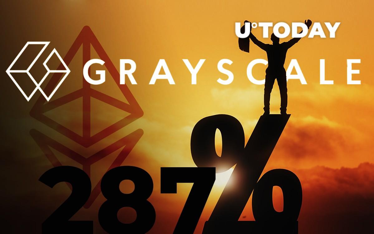 Grayscale's Investors Buy Ethereum-ETH at Insane 287 Percent Premium