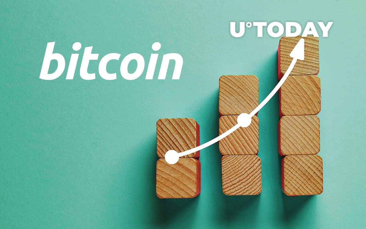 Bitcoin (BTC) Dominance to Rise Above 90%, No Demand For Alts: Analyst - U.Today thumbnail