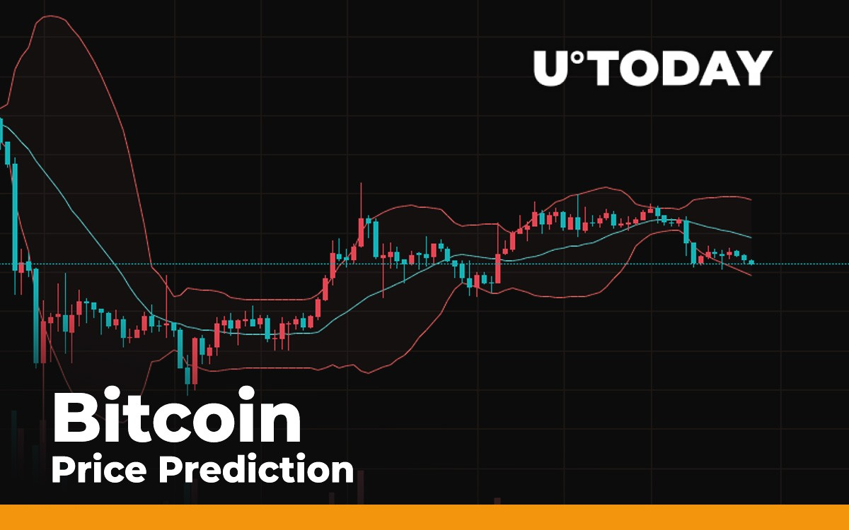 cryptocurrency price prediction charts