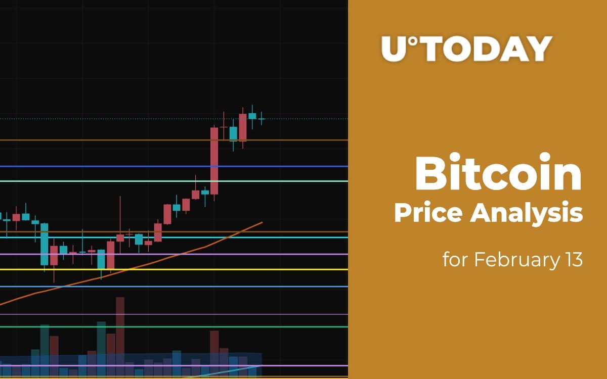 Bitcoin (BTC) Price Analysis for February 13