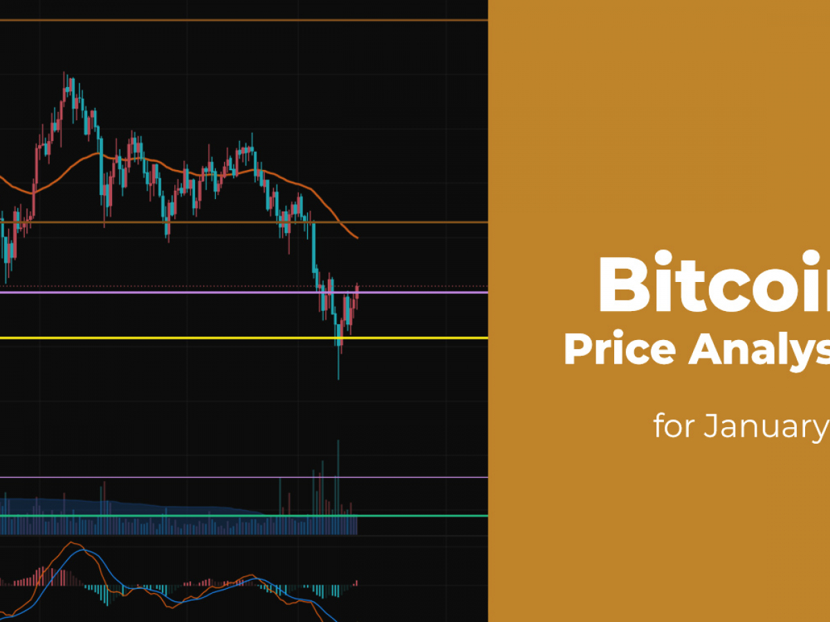 Bitcoin (BTC) Price Analysis: Is the Effort Enough to Reach $35,000?
