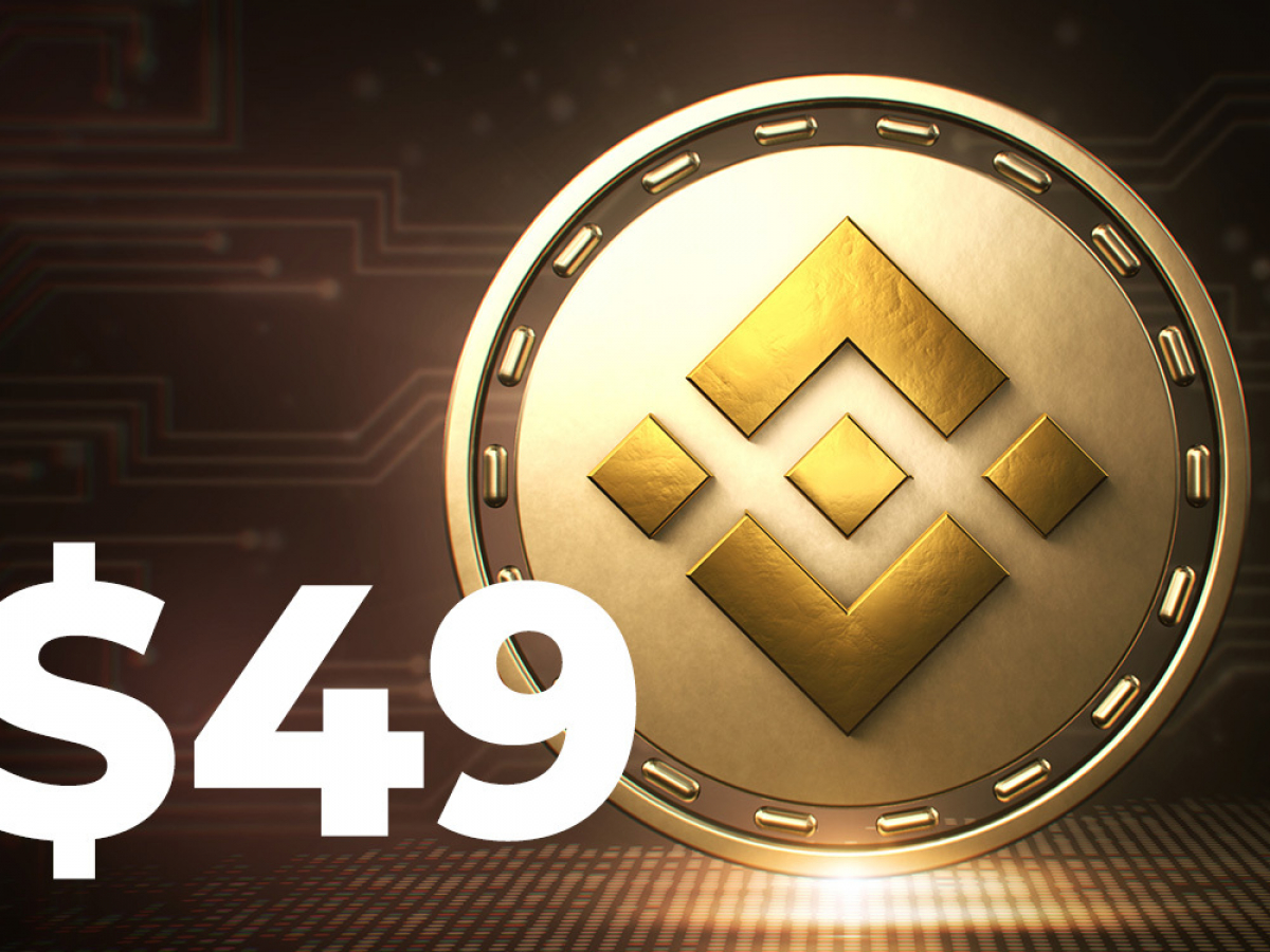 Binance Coin Price Chart Today - Live BNB/USD - Gold Price