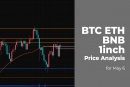 BTC, ETH, BNB and 1inch price analysis for May 6