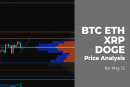 BTC, ETH, XRP and DOGE price analysis for May 12