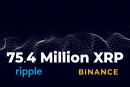 Ripple helps leading exchanges move 75.4 million XRP, sending its regular XRP tranche to China
