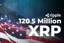 Ripple and several large U.S. exchanges move 120.5 million XRP