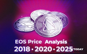EOS Price Analysis: How Much Might EOS Cost in 2018, 2020, 2025?
