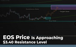 EOS Price Is Approaching $3.40 Resistance Level. Traders Explain What Happens Next