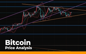 Bitcoin (BTC) Price Analysis — Retesting $10,000 or Stopping at $9,500?