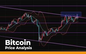 Bitcoin (BTC) Price Analysis — Another Attempt to Conquer $10,500?