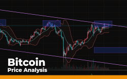 Bitcoin (BTC) Price Analysis — Will Bullish Trend Continue Through Summer 2020?