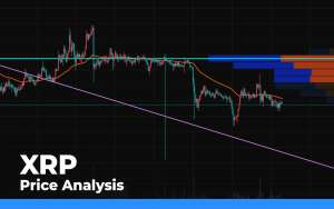 XRP Price Analysis — Chances of Reaching $0.20 Remain