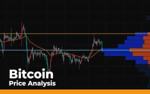 Bitcoin (BTC) Price Analysis — Is $9,400 a Bounce Before Rise to $9,900?