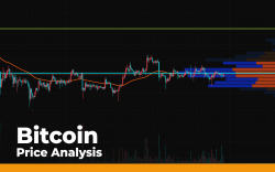 Bitcoin (BTC) Price Analysis—$9,400 Is Bulls' Nearest Target