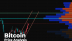 Bitcoin (BTC) Price Analysis—Exploring Potential to Hit $9,400 Mark
