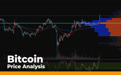 Bitcoin (BTC) Price Analysis for July 28