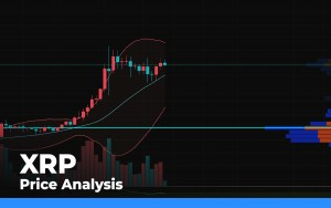 XRP Price Analysis for 15/08