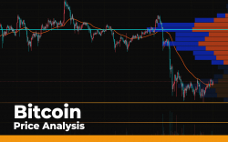 Bitcoin (BTC) Price Analysis for 9/12