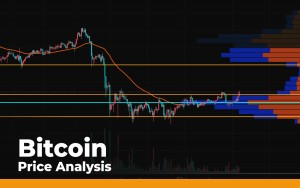 Bitcoin (BTC) Price Analysis for Sept. 14