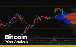 Bitcoin (BTC) Price Analysis for Sept. 16