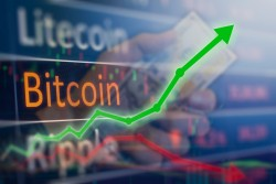 Bitcoin Sets New Record by Holding Above $15,000 for 96 Hours: Tyler Winklevoss