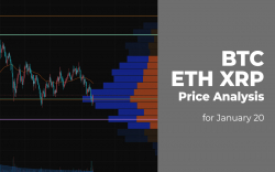 BTC, ETH and XRP Price Analysis for January 20