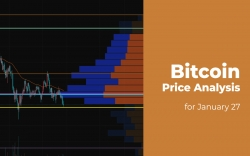 Bitcoin (BTC) Price Analysis for January 27