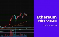 Ethereum (ETH) Price Analysis: Is Partnership with Reddit the Reason for the Ongoing Rise?