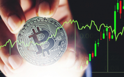Bitcoin-Stock Correlation High Now, Here's Why It Is Not Good For Bitcoin: Santiment Data