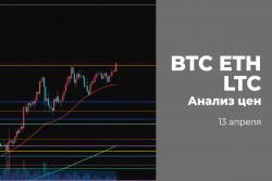 BTC, ETH and LTC Price Analysis for April 13