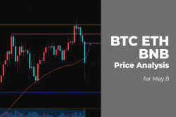 BTC, ETH and BNB Price Analysis for May 8