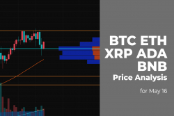BTC, ETH, XRP, ADA and BNB Price Analysis for May 16